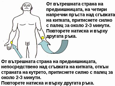 високо кръвно лечение