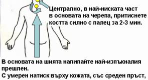 Сваляне на високо кръвно налягане